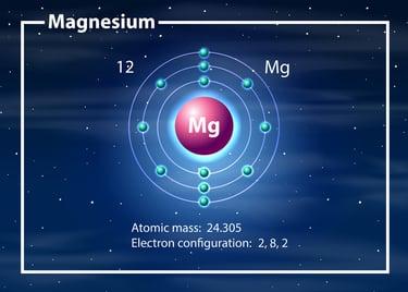 Magnesium june 3